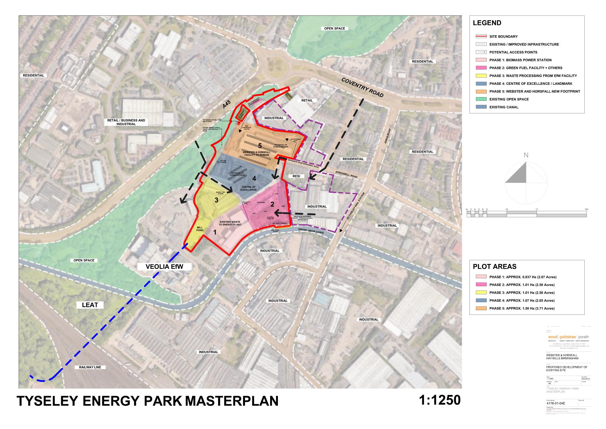 Tyseley-energy-park-masterplan
